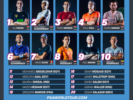 Farag and El Sherbini stay at No.1 in March PSA World Rankings