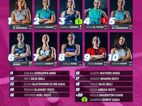 Latest PSA Women's World Rankings (Jan 2021)