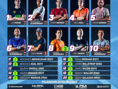 Latest PSA Men's World Rankings (Jan 2021)