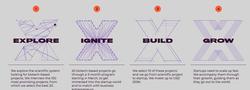 Programa GRIDX