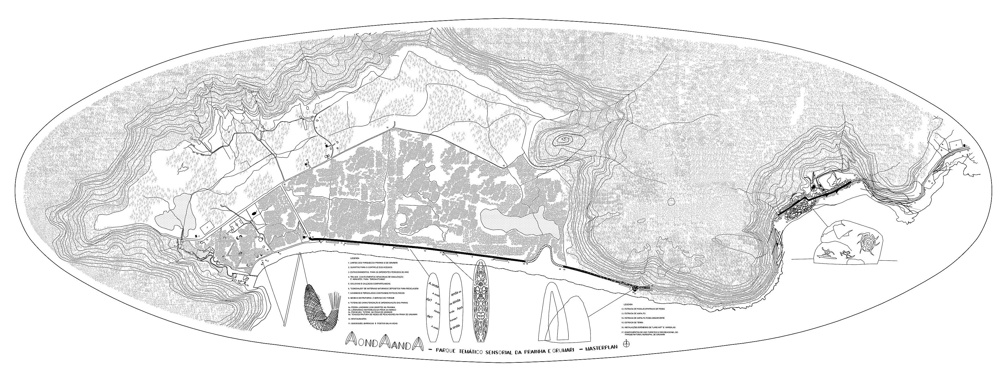 Sensorial park masterplan