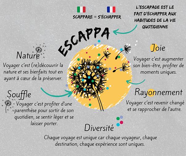 escappa-voyages-en-italie-du-nord