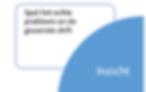 MKB inzicht bedrijfsanalyse