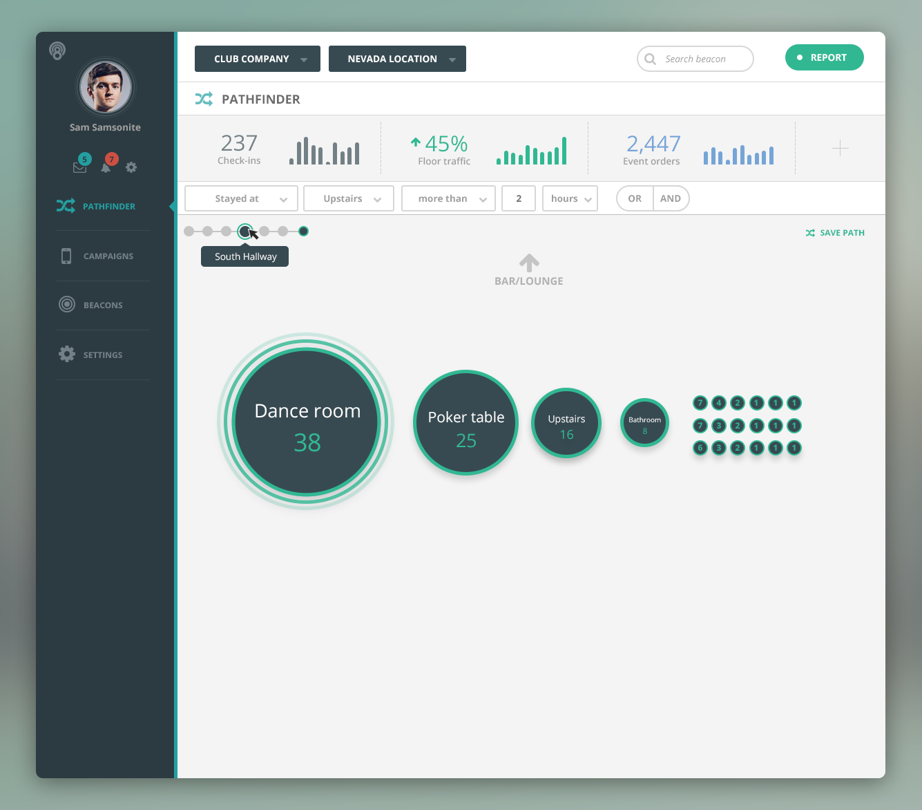 Beacon Marketing Dashboard