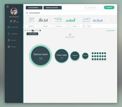 Beacon Marketing Dashboard
