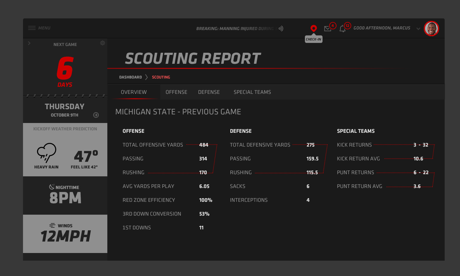 NCAA - Scouting report