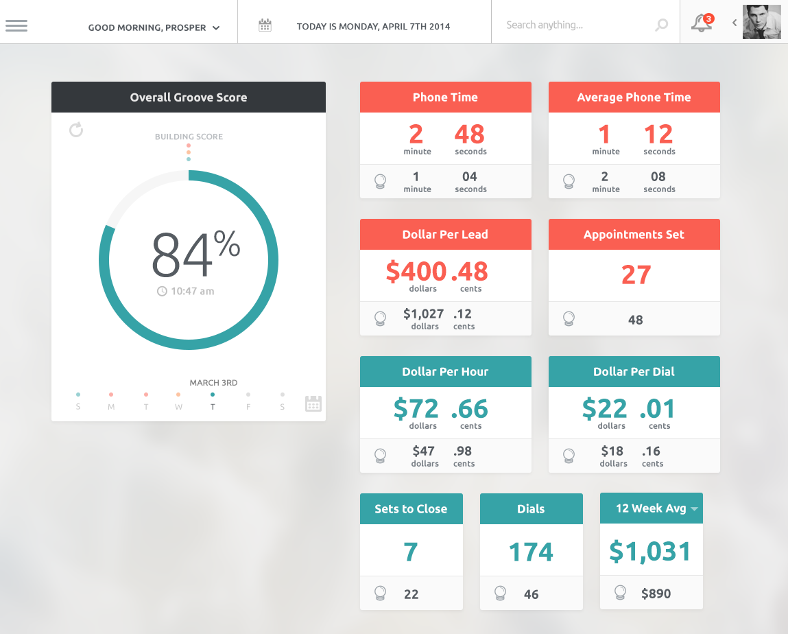 leads dashboard