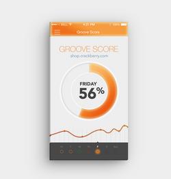 Analytics iPhone App