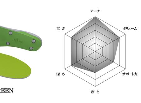 【グリーン編】スーパーフィートの選び方