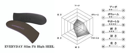 everyday-slim-fit-high-heel.png