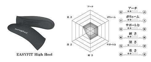 easyfit-high-heel.png
