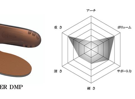 【カッパーDMP編】スーパーフィートの選び方