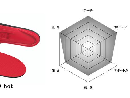【レッドホット編】スーパーフィートの選び方