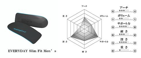 everyday-slim-fit-men's.png