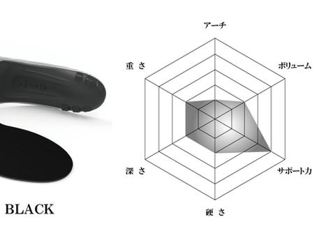 【カスタムブラック編】スーパーフィートの選び方