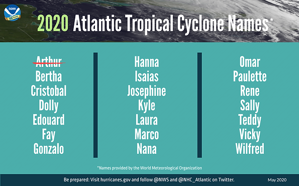 GRAPHIC-2020-Hurricane-Outlook-names-052