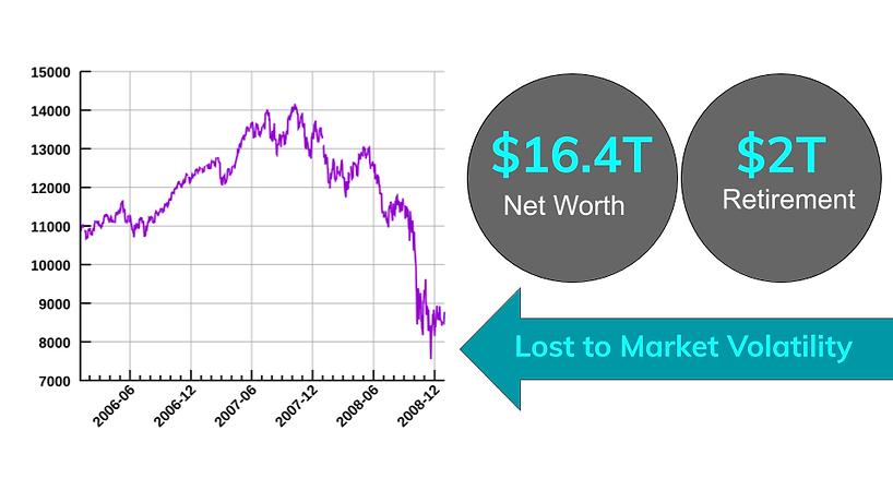 Public Market 2008 Crash.png