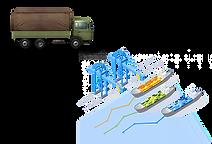 Integrated Logistics KDHI.png