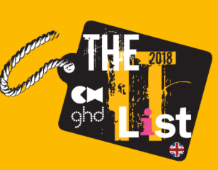 It List finalists Announced!