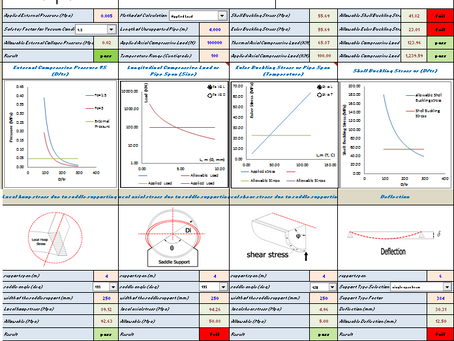 FRP Pipe Calculation Sheet is Ready to Download