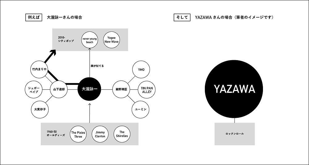 yazawa image
