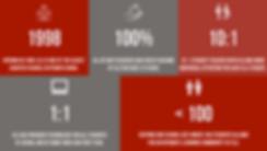 CLC Infographic