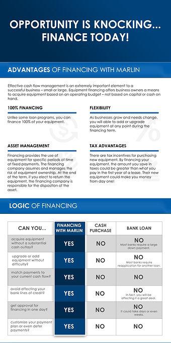 Marlin Leasing Logic of Financing.jpg
