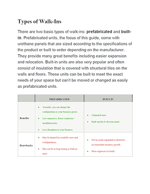 Walk-In Refrigeration Buying Guide.png