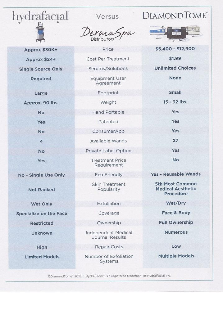 Comparison.jpeg