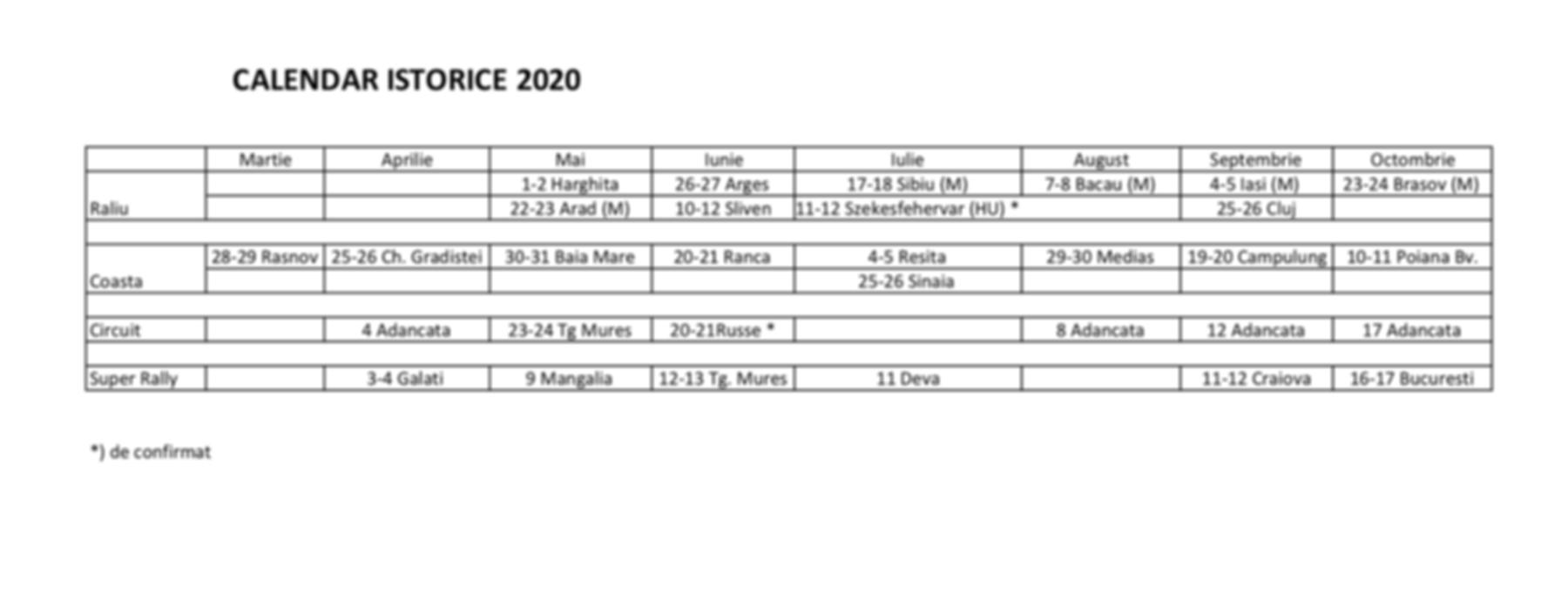 Calendar Istorice 2020.png