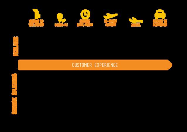Customer journey.png