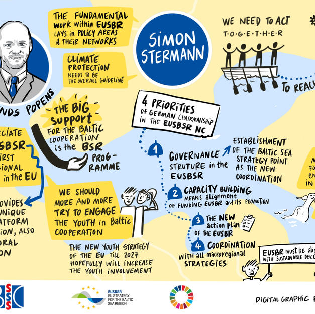 Visual Recording - Keynote Speakers 2