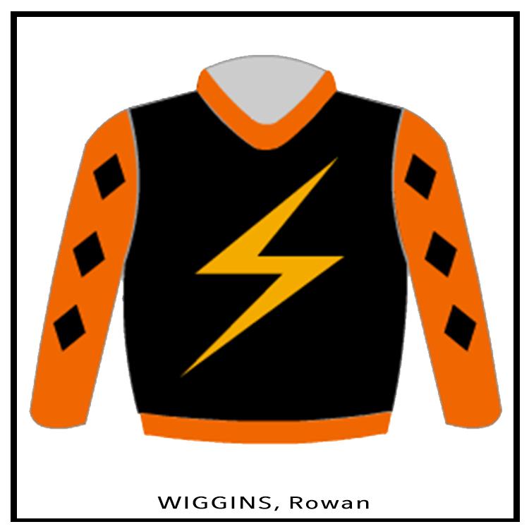 WIGGINS, Rowan