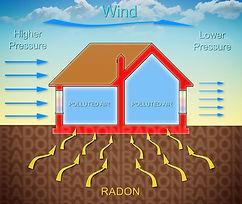 Radon_2.jpg