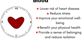 These are the benefits of donating blood. Make it a habit!