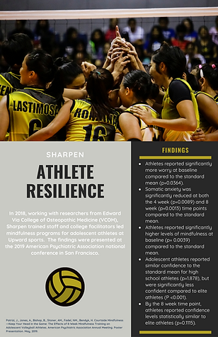 Athletes and Mindfulness (1).png