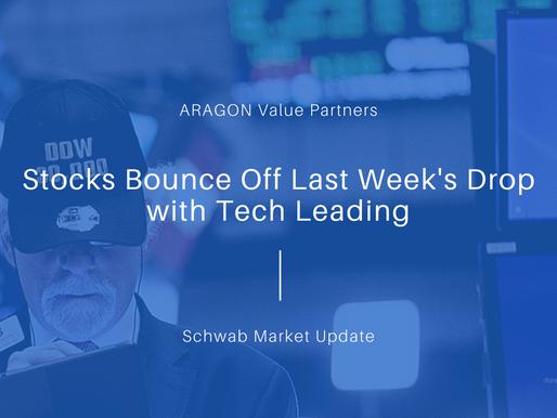 Stocks Bounce Off Last Week's Drop with Tech Leading