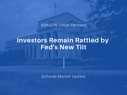 Investors Remain Rattled by Fed's New Tilt
