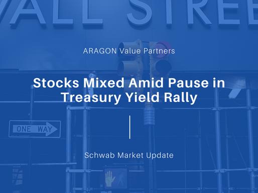 Stocks Mixed Amid Pause in Treasury Yield Rally