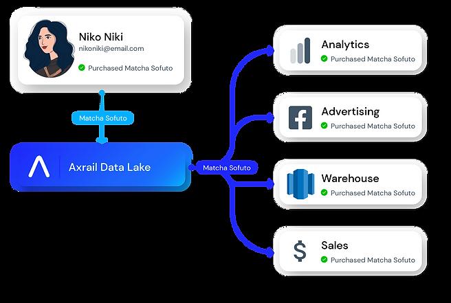 data lake-home@4x.png