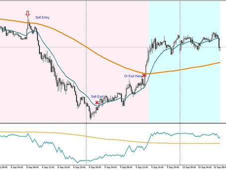 Free  Download Algo Trading OBV Indicator