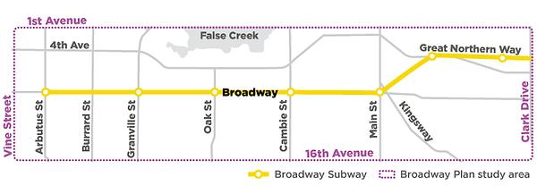 broadway-plan-study-area-landing-image.p