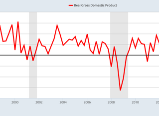 Whoo-eeee!!  Real GDP Hits 3!