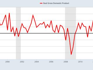 Whoo-eeee!!  Real GDP Hits 3!