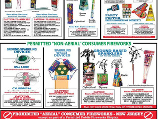 Fireworks Safety for the 4th of July