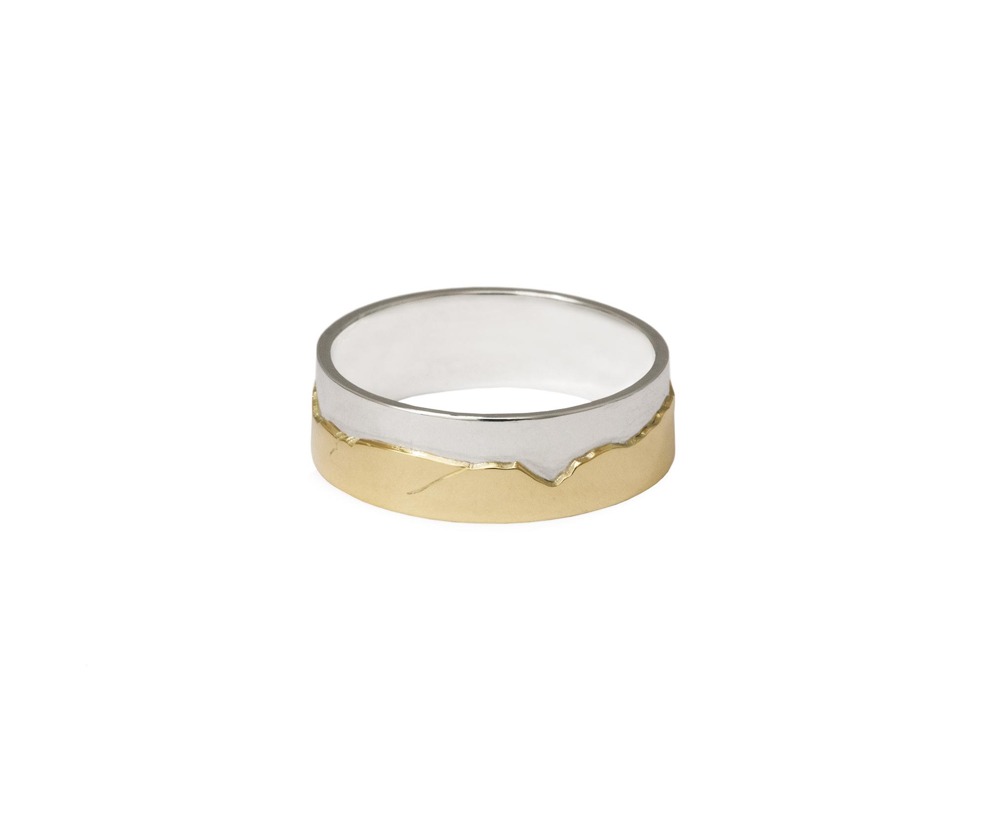 Cairngorm Ring