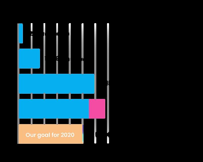 KGK-2020-graph@2x.png
