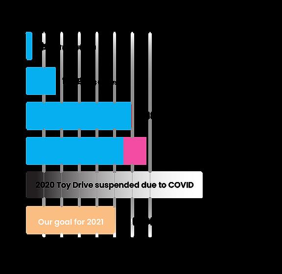 KGK-2020-revised-graph@2x.png
