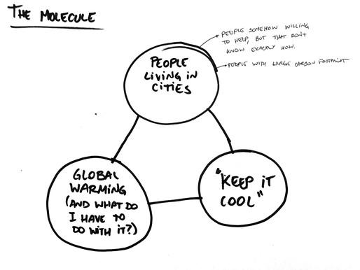 Keep it Cool—progress #01