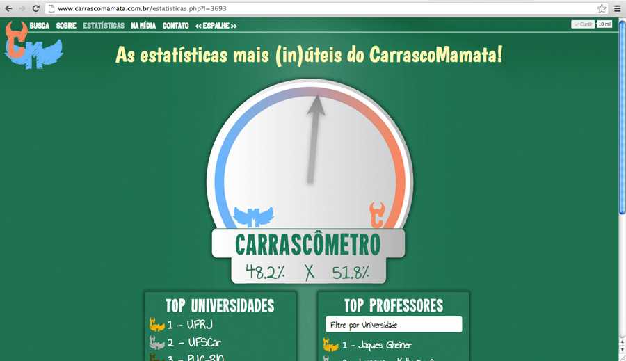 cm-estatisticas_o.jpg